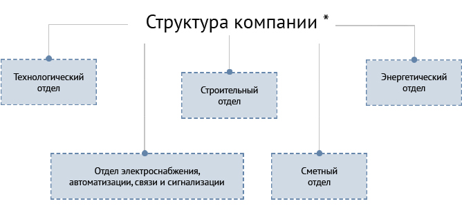 структура_03